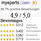 Reviews of Myeparts